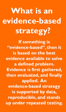 thrive act uses evidence-based strategies